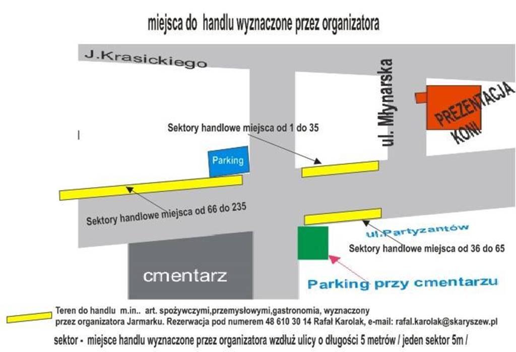 plan targów